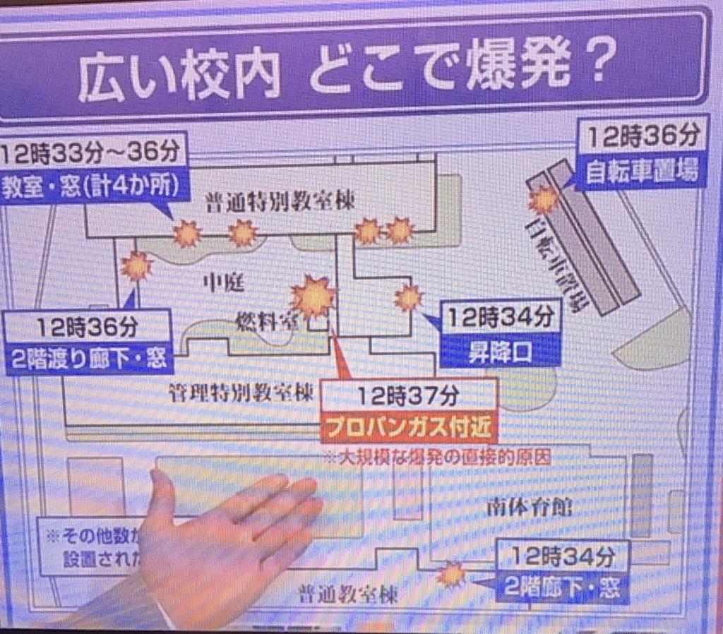 f:id:kansai_banzai:20170820223548j:plain