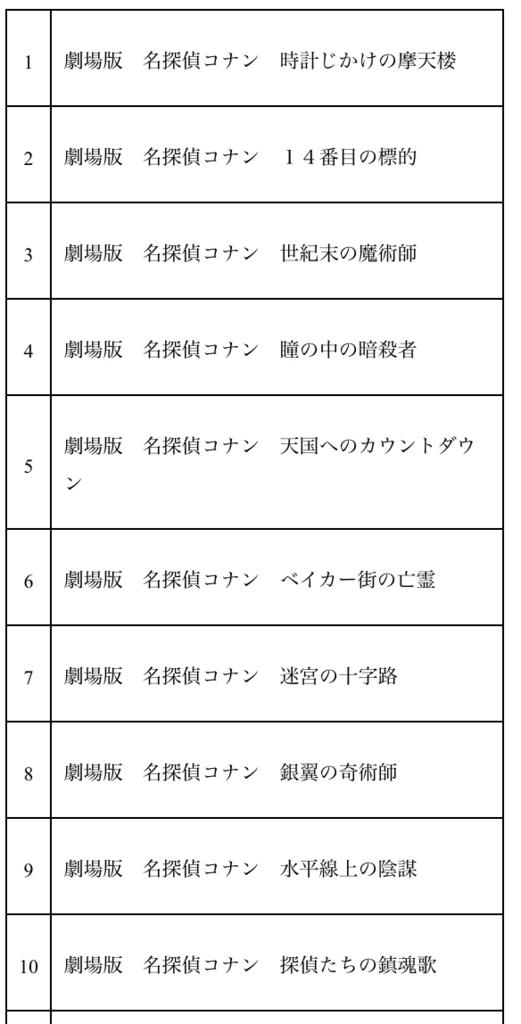f:id:kansai_banzai:20180413201307j:plain