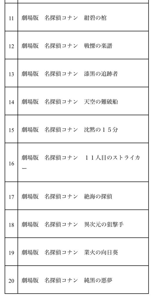 f:id:kansai_banzai:20180413201320j:plain