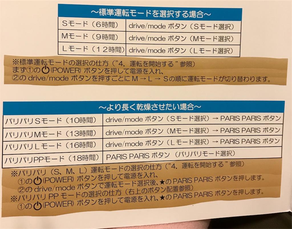 f:id:kansai_banzai:20180512042434j:image