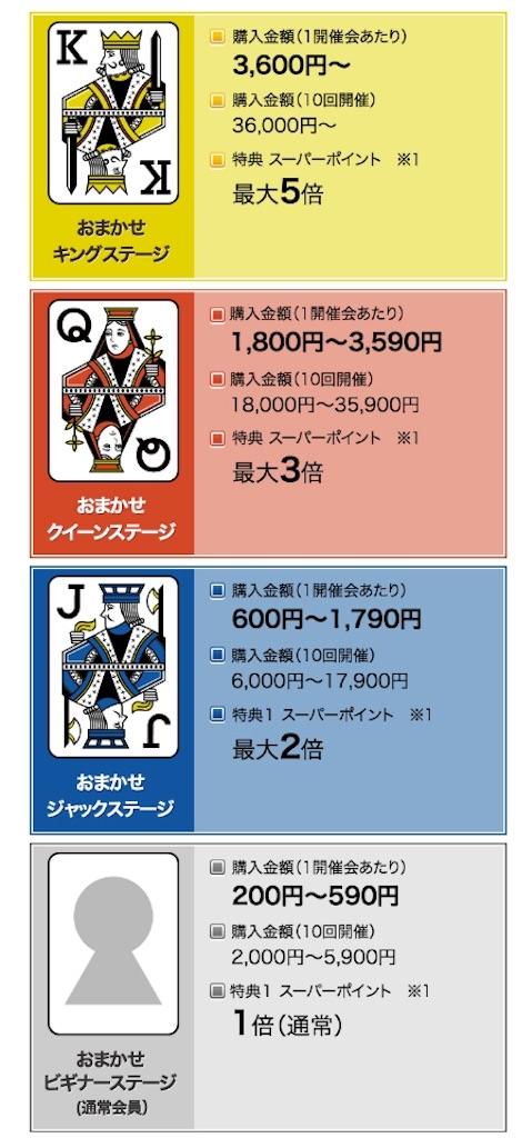 f:id:kansai_banzai:20180612154748j:image