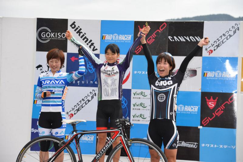 f:id:kansai_cyclocross:20151125192429j:image