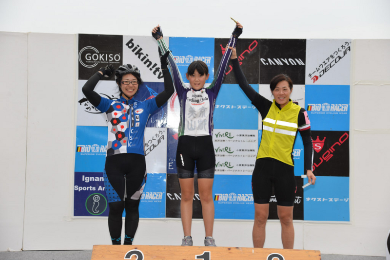 f:id:kansai_cyclocross:20151125210346j:image