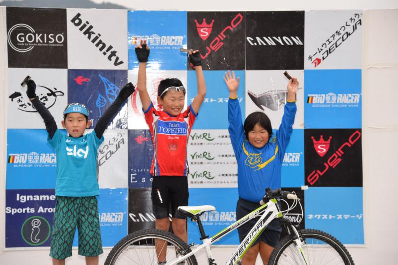 f:id:kansai_cyclocross:20151125211013j:image