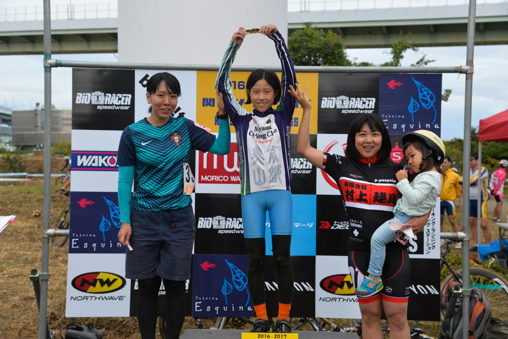 f:id:kansai_cyclocross:20161026181352j:plain