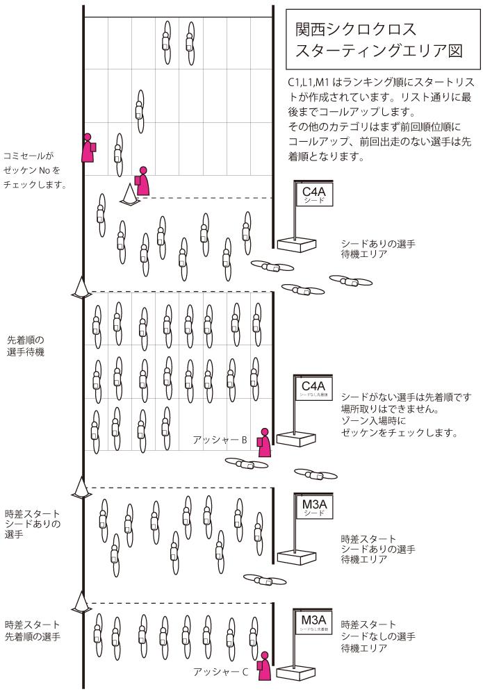 f:id:kansai_cyclocross:20161028195833j:plain