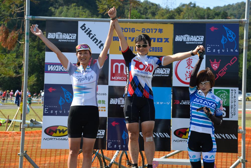 f:id:kansai_cyclocross:20161103164625j:plain