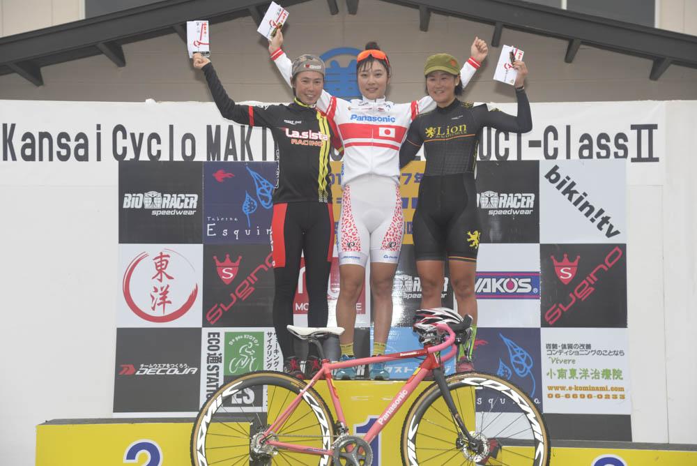 f:id:kansai_cyclocross:20161120172118j:plain