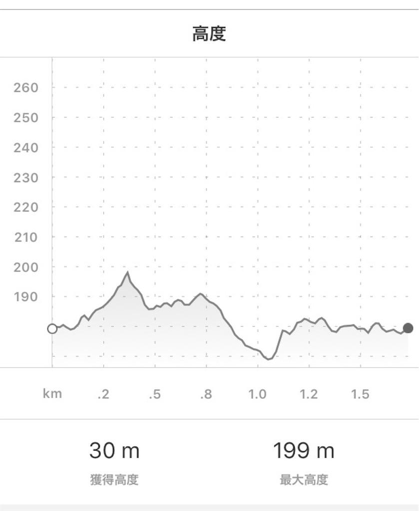 f:id:kansai_cyclocross:20161203161240j:image