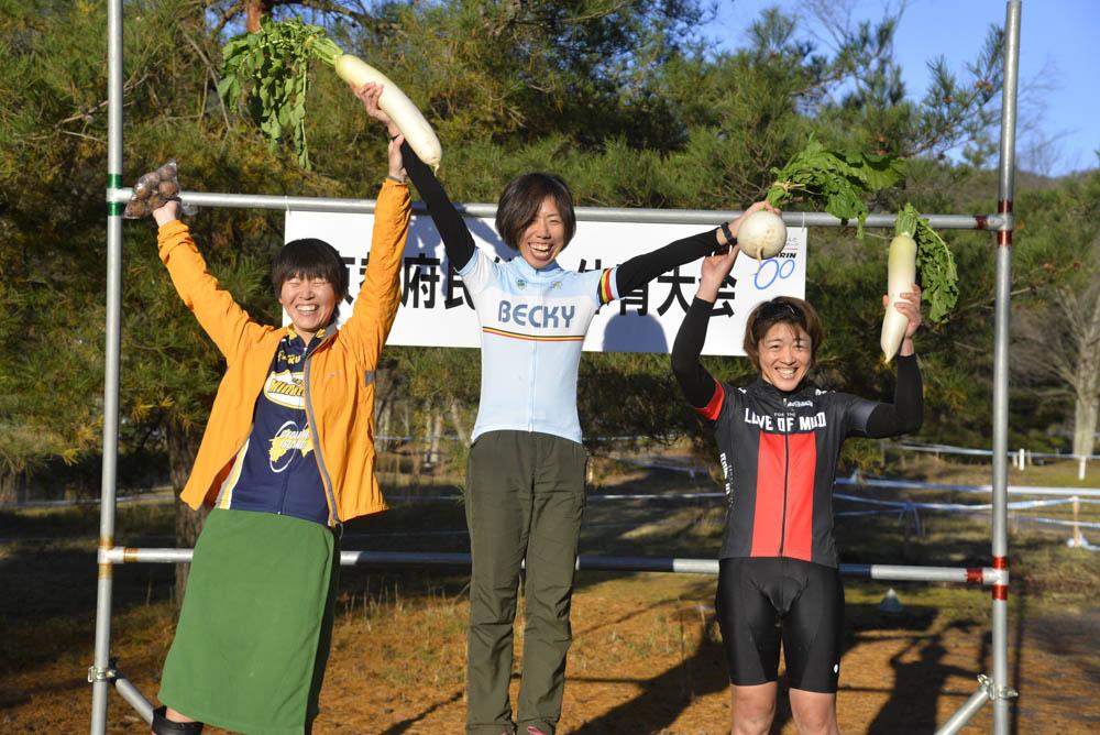 f:id:kansai_cyclocross:20161203212148j:plain