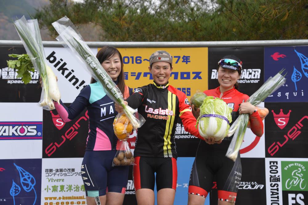 f:id:kansai_cyclocross:20161204171039j:plain
