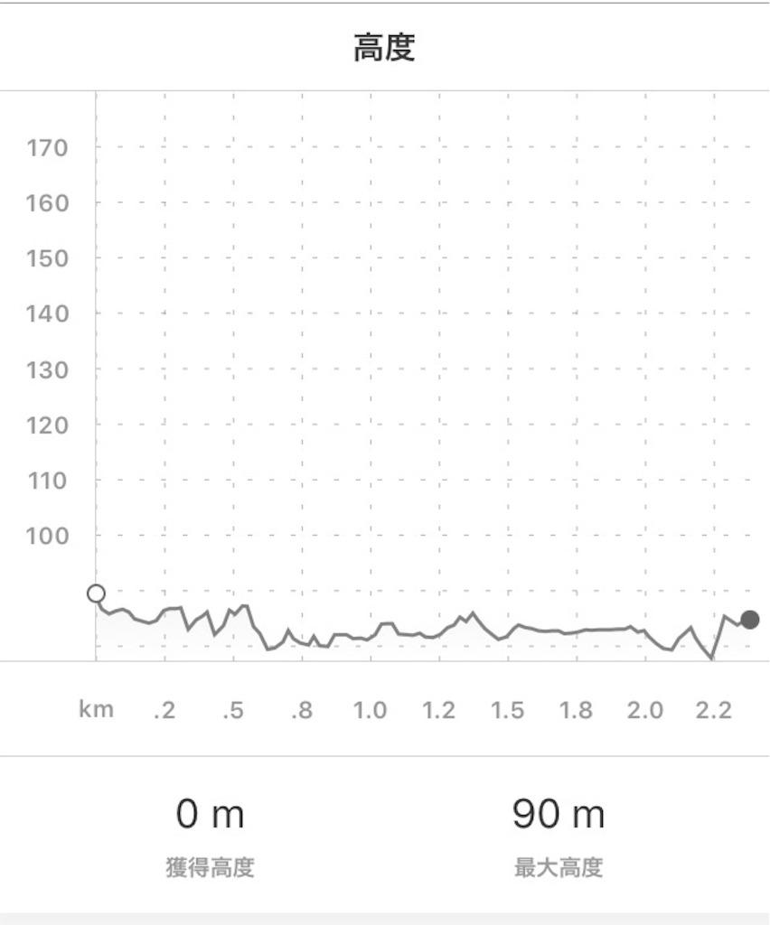 f:id:kansai_cyclocross:20161217144642j:image