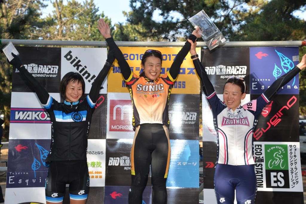 f:id:kansai_cyclocross:20161220221746j:plain