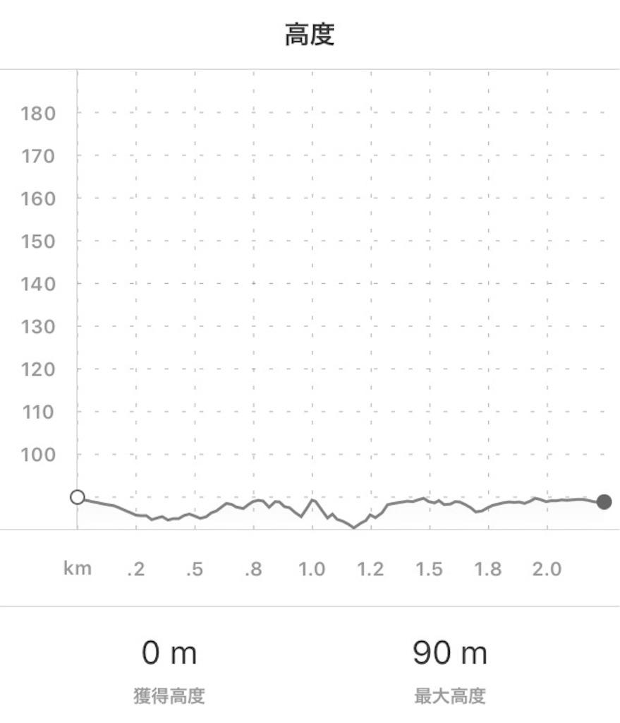 f:id:kansai_cyclocross:20161224153934j:image