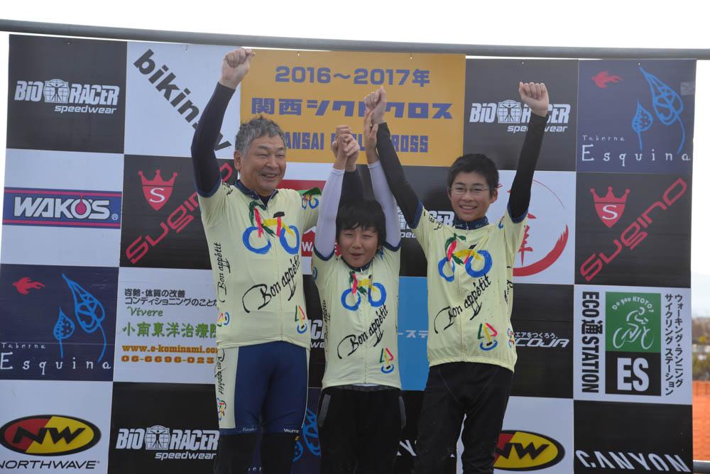 f:id:kansai_cyclocross:20161228183944j:plain