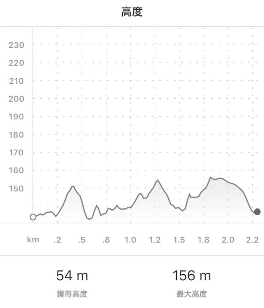 f:id:kansai_cyclocross:20170107144330j:image