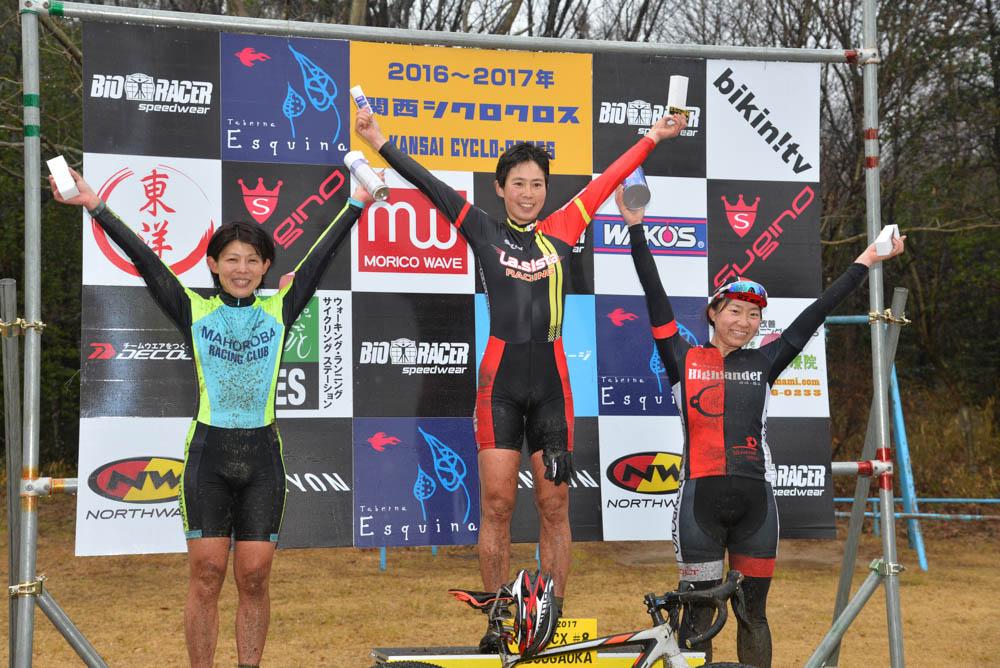 f:id:kansai_cyclocross:20170108184314j:plain