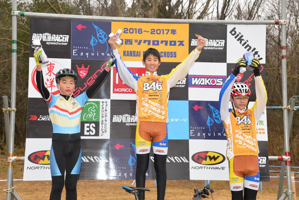 f:id:kansai_cyclocross:20170111223241j:plain