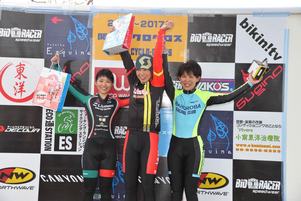 f:id:kansai_cyclocross:20170115162507j:plain