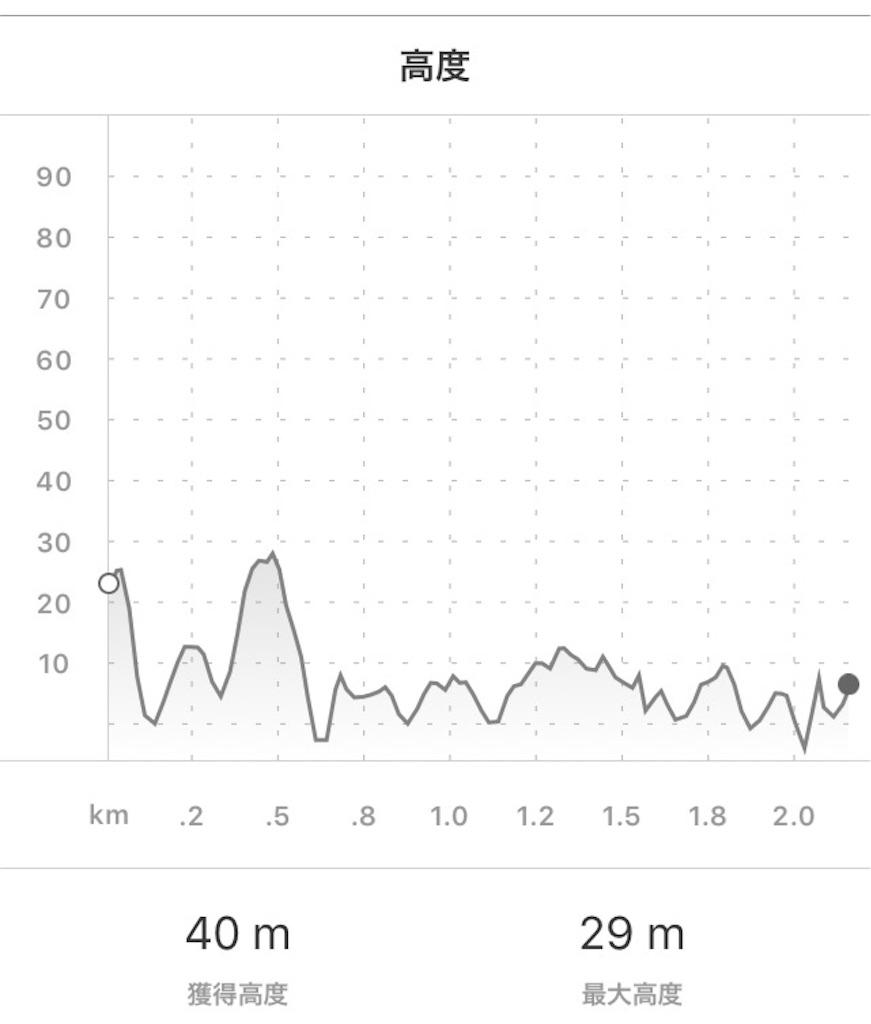 f:id:kansai_cyclocross:20170204131125j:image