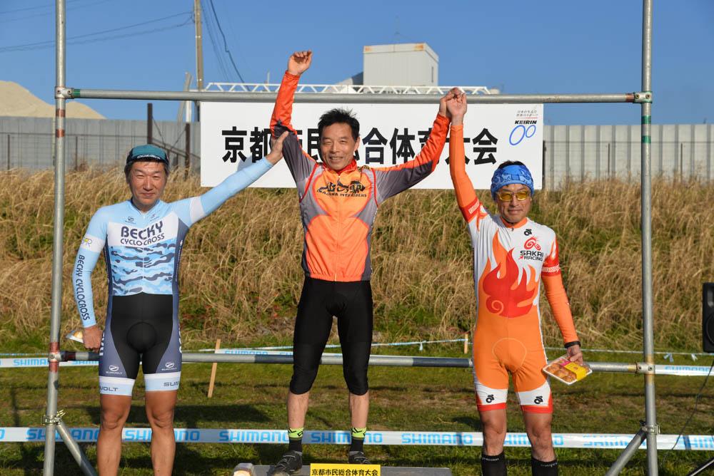 f:id:kansai_cyclocross:20170204185948j:plain