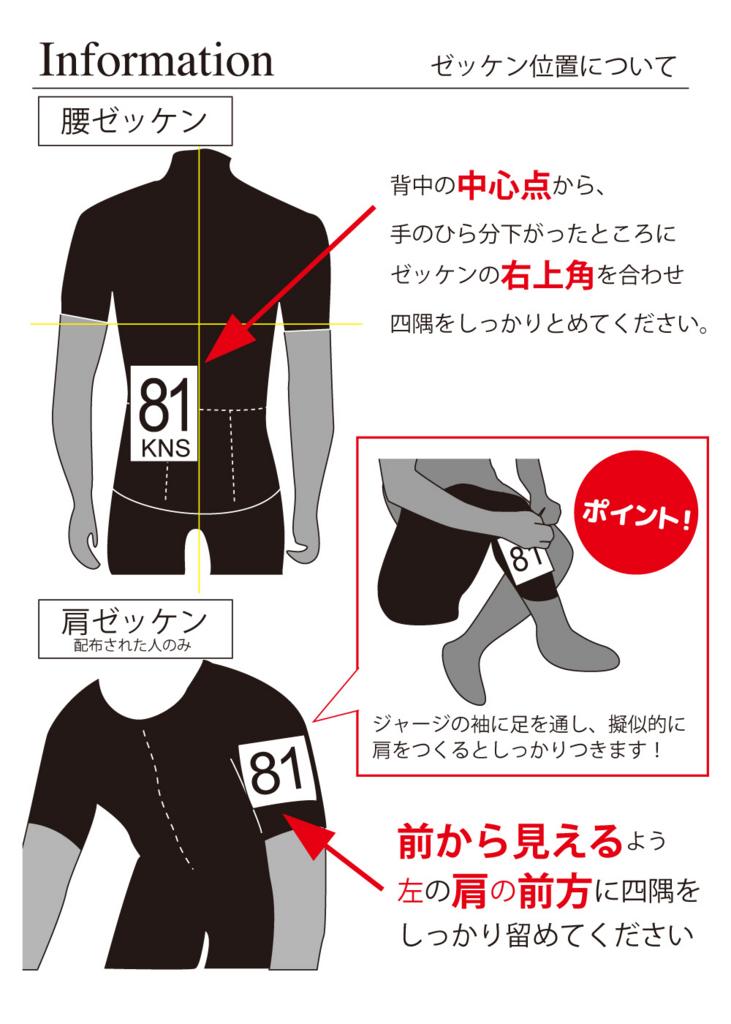 f:id:kansai_cyclocross:20170204204424j:plain
