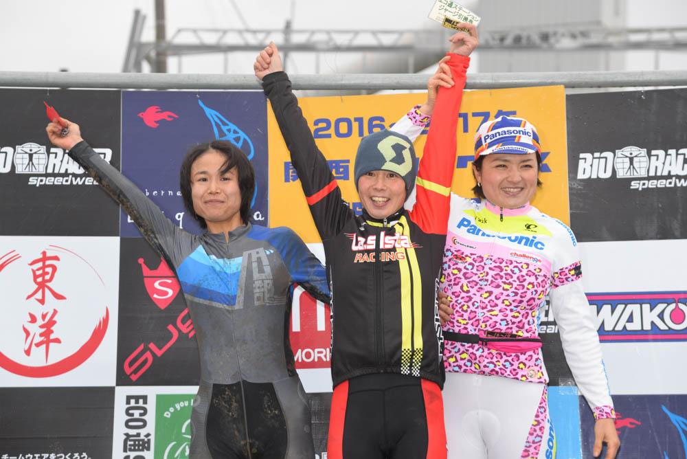 f:id:kansai_cyclocross:20170205184208j:plain