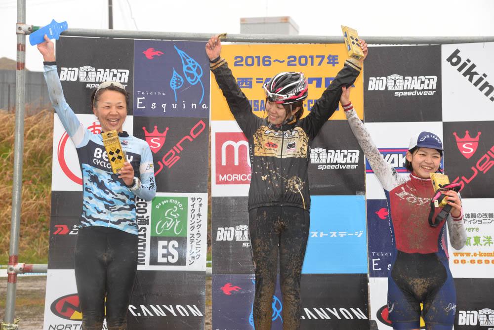 f:id:kansai_cyclocross:20170208215748j:plain
