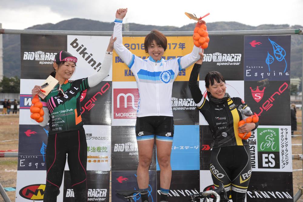 f:id:kansai_cyclocross:20170214132517j:plain