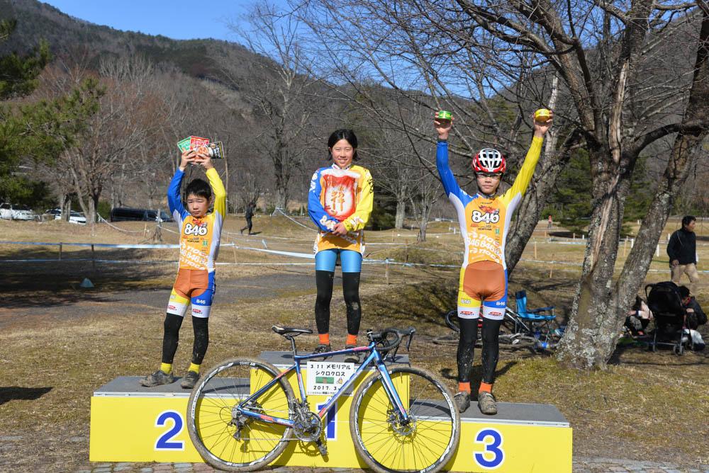 f:id:kansai_cyclocross:20170313195711j:plain