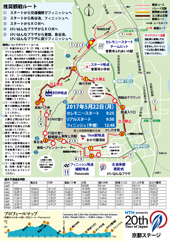 f:id:kansai_cyclocross:20170516142356j:plain