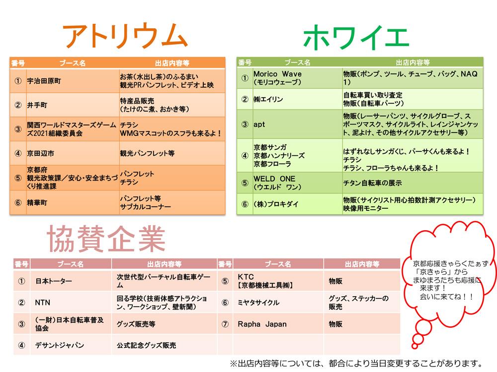 f:id:kansai_cyclocross:20170518000242j:plain