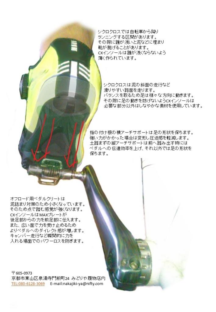 f:id:kansai_cyclocross:20171028111725j:plain