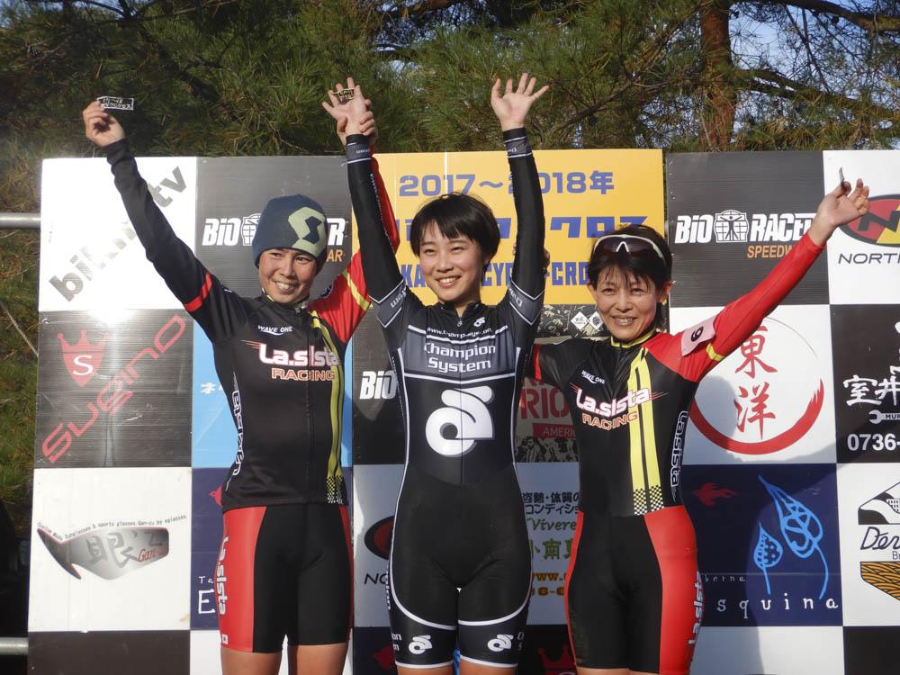 f:id:kansai_cyclocross:20171203214902j:plain