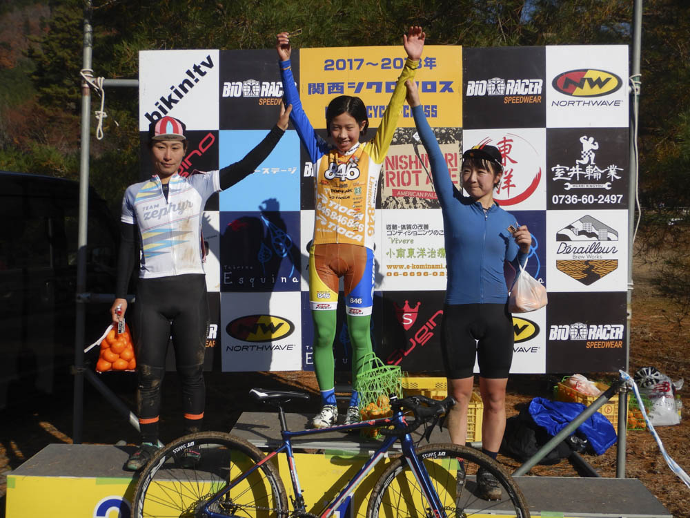 f:id:kansai_cyclocross:20171206013508j:plain