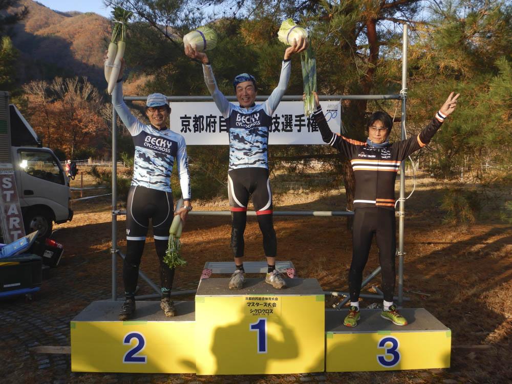f:id:kansai_cyclocross:20171206095112j:plain