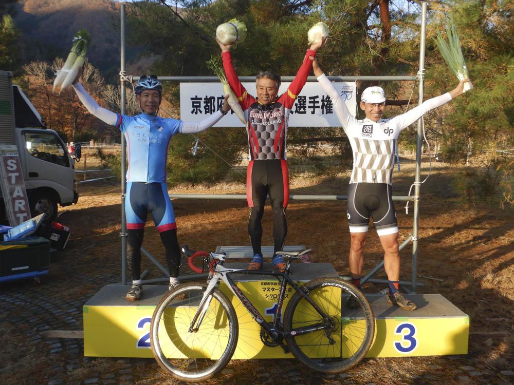 f:id:kansai_cyclocross:20171206095121j:plain