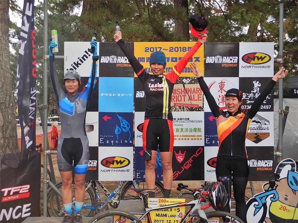 f:id:kansai_cyclocross:20171217230413j:image
