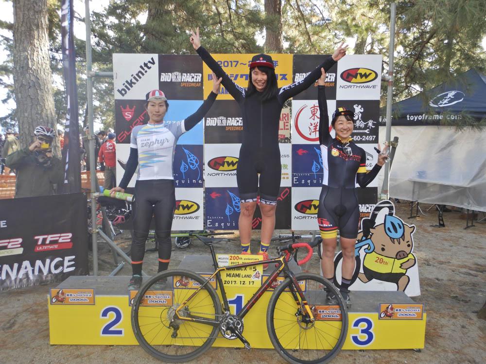 f:id:kansai_cyclocross:20171220115303j:plain