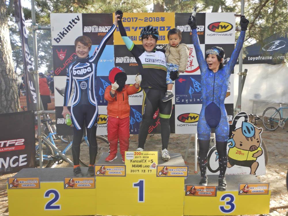 f:id:kansai_cyclocross:20171220115328j:plain