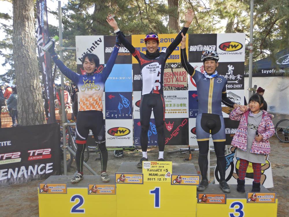 f:id:kansai_cyclocross:20171220115531j:plain