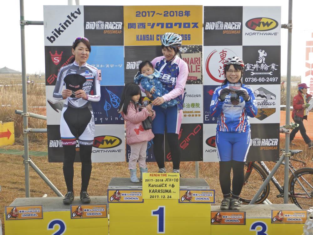 f:id:kansai_cyclocross:20171227100309j:plain