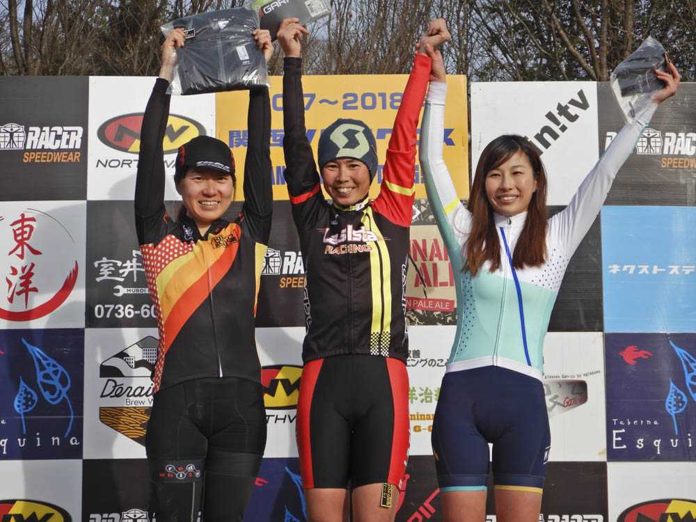 f:id:kansai_cyclocross:20180110102013j:plain