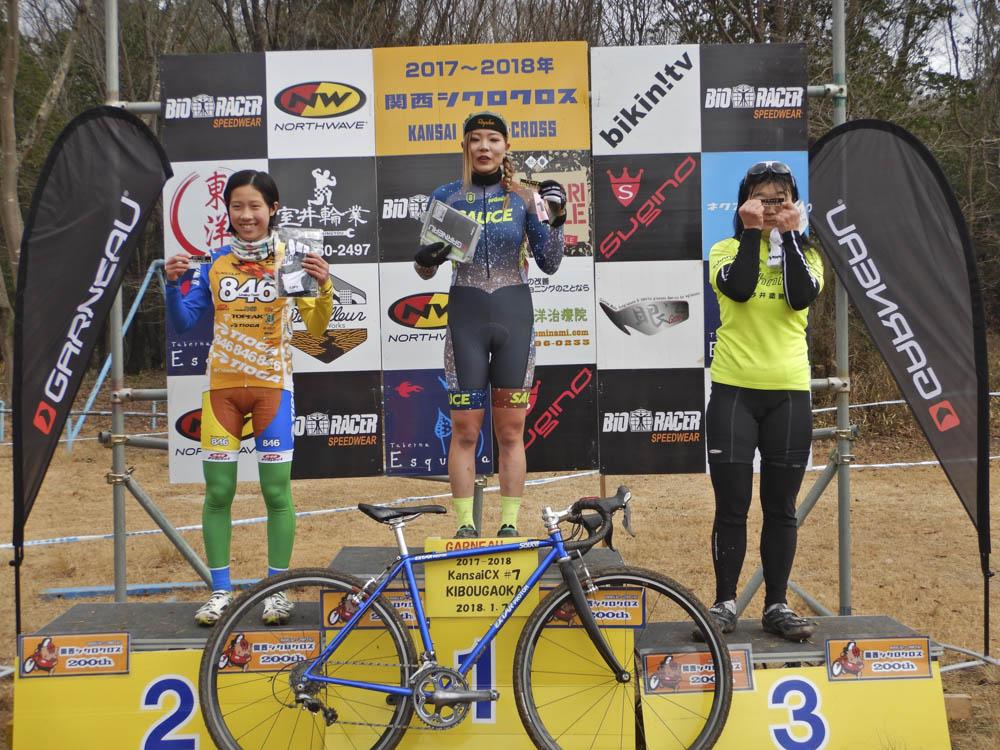 f:id:kansai_cyclocross:20180110102046j:plain