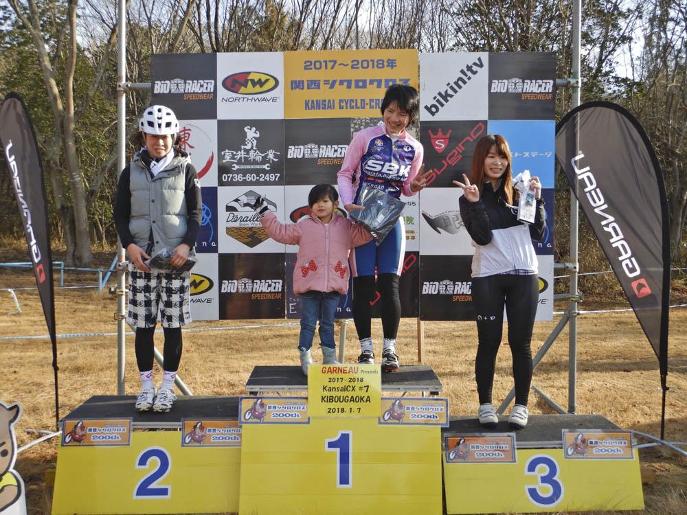 f:id:kansai_cyclocross:20180110102547j:plain