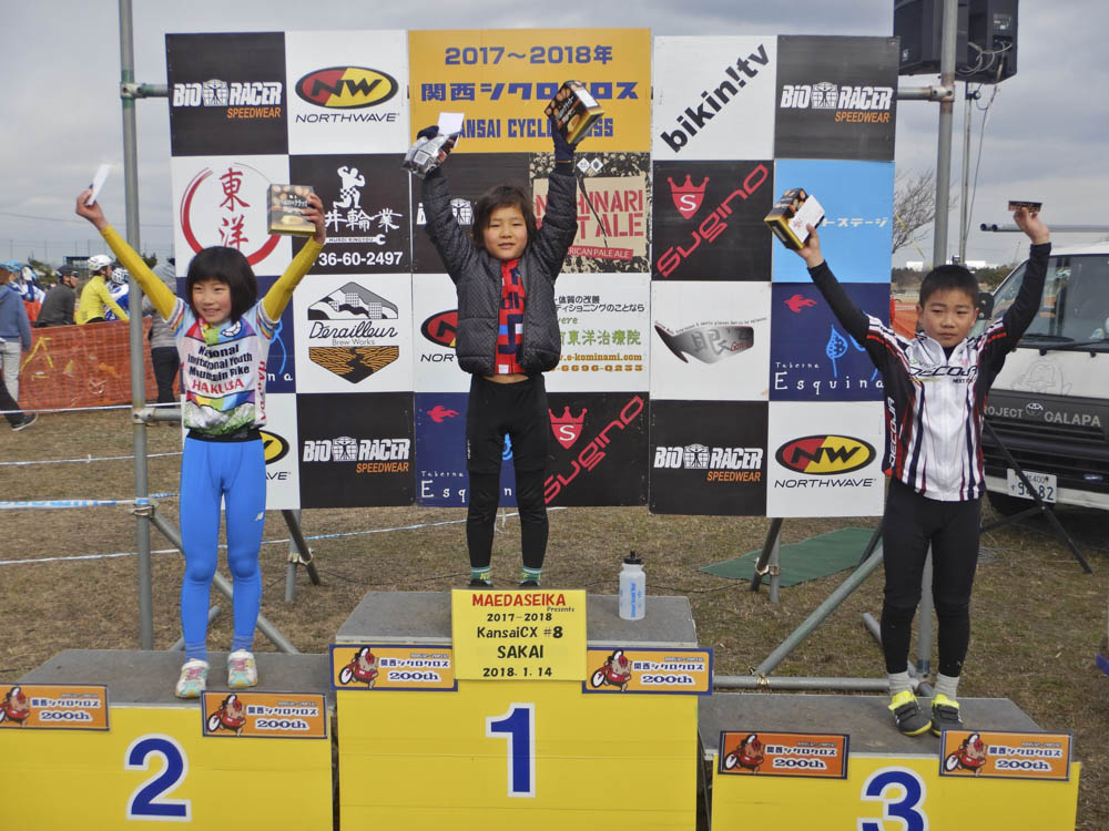 f:id:kansai_cyclocross:20180116103428j:plain