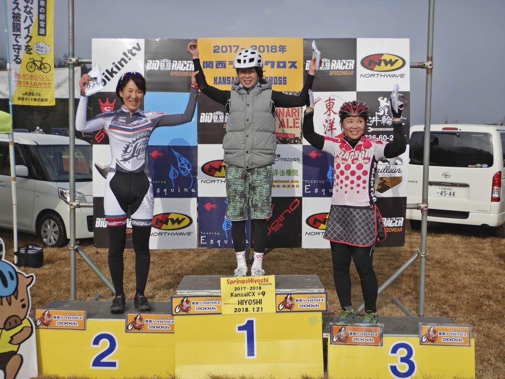 f:id:kansai_cyclocross:20180124101707j:plain
