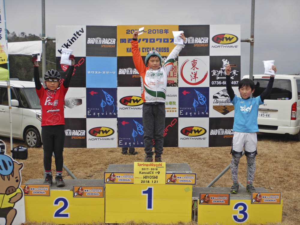 f:id:kansai_cyclocross:20180124102140j:plain