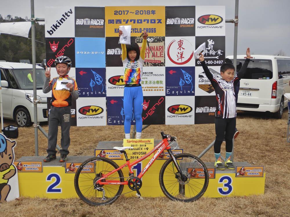f:id:kansai_cyclocross:20180124102200j:plain
