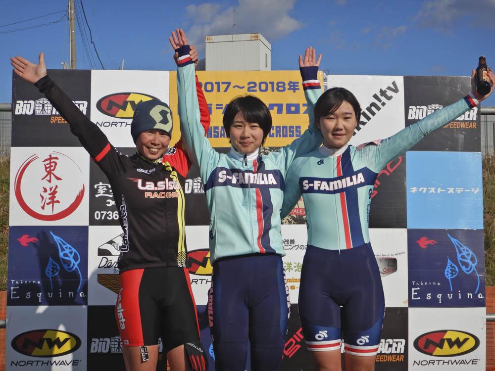 f:id:kansai_cyclocross:20180204194350j:plain